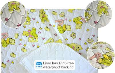Baby Loovi Baby Changing Mat